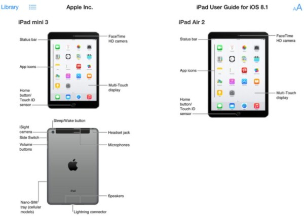 "Sour apples? Apple ""accidentally"" leaks iPad Air 2 and iPad Mini 3"