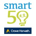 Video: The Smart50 for 2014 featuring confessions of serial entrepreneurs