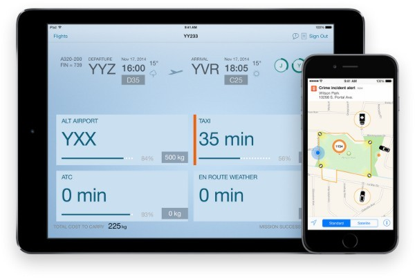Apple and IBM release first iPhone and iPad apps for business: Retail, travel and finance sectors targeted