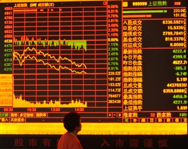 China's sharemarket free falls: What it means for Australia
