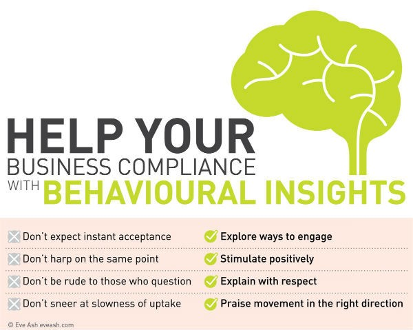 business compliance with behavioural insights