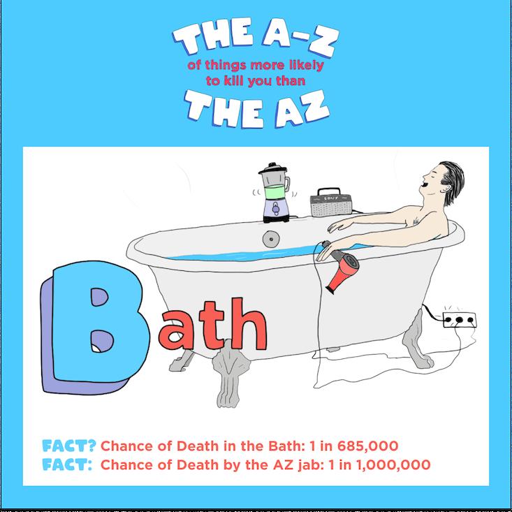 AstraZeneca A to Z campaign