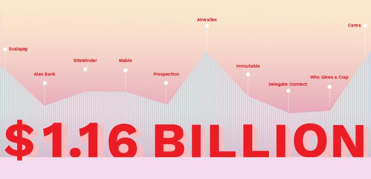 startups-raise